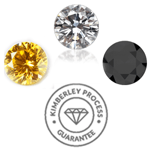 Conflict Free Diamonds Copy