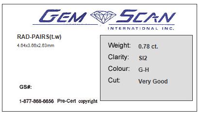 Gem Scan Certificate