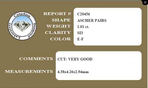 Cdl Certificate