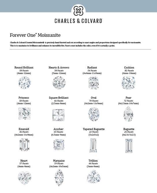 Charles-and-colvard Gem-shapes