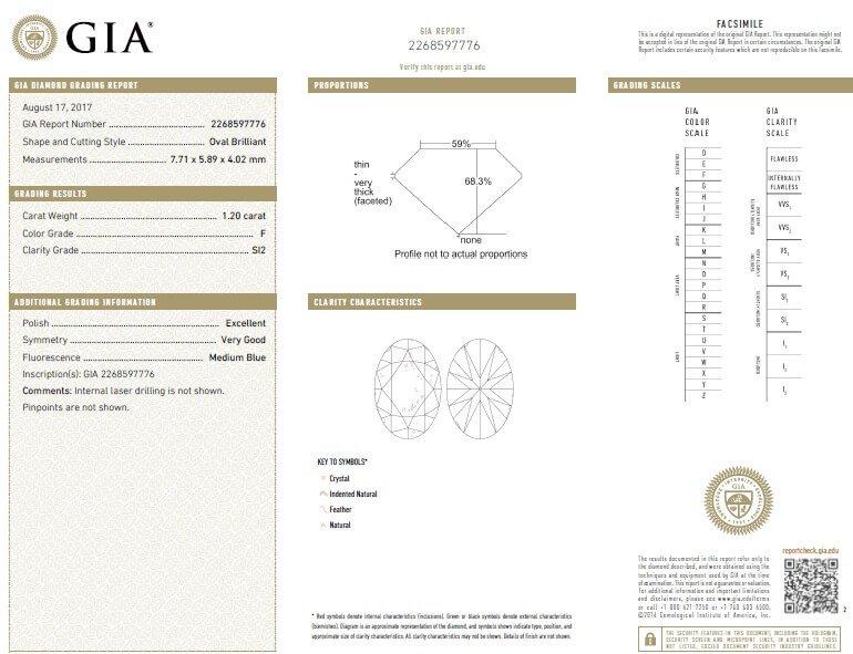 Gia Report 2268597776