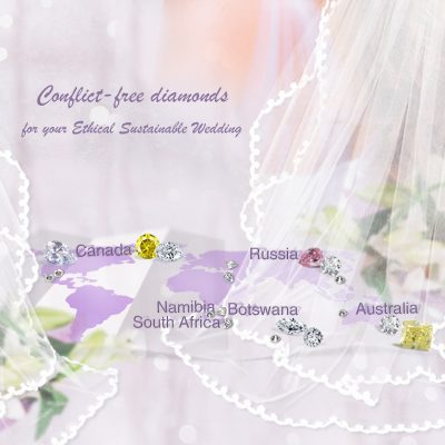 For Blog Conflict Free Diamond Banner Quadrat